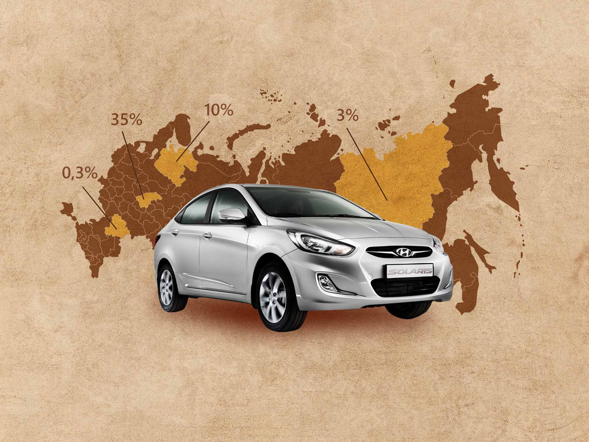 Руководство по покупке Hyundai Solaris I